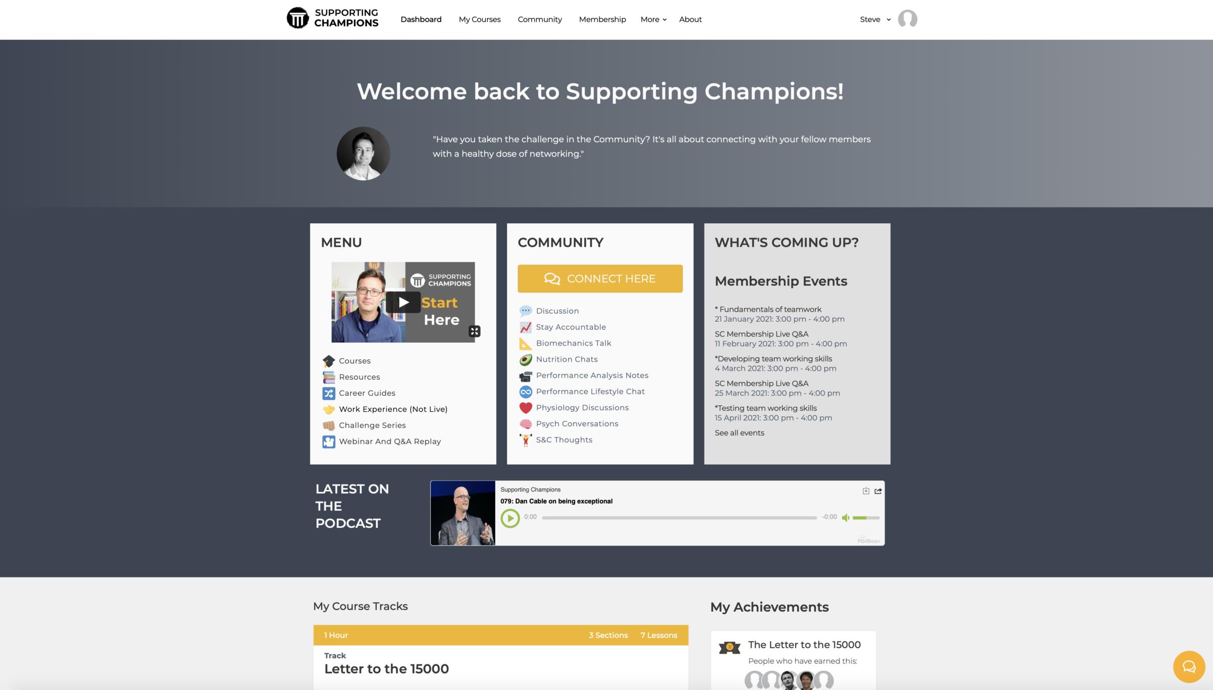 Dashboard main page